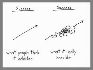 2013 The reality of life - success